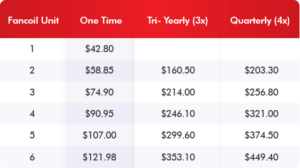 Pricing for normal aircon service
